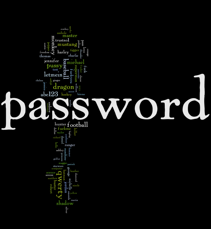 Cyber Security Tip: Create Strong Passwords | UAH Library Blog
