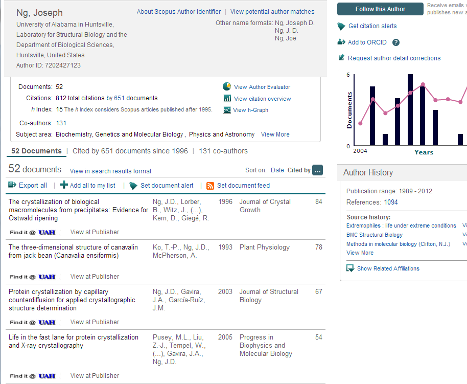 Sample of a Scopus Author Page